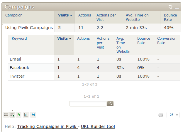 recorded-piwik-campaign-with-keywords